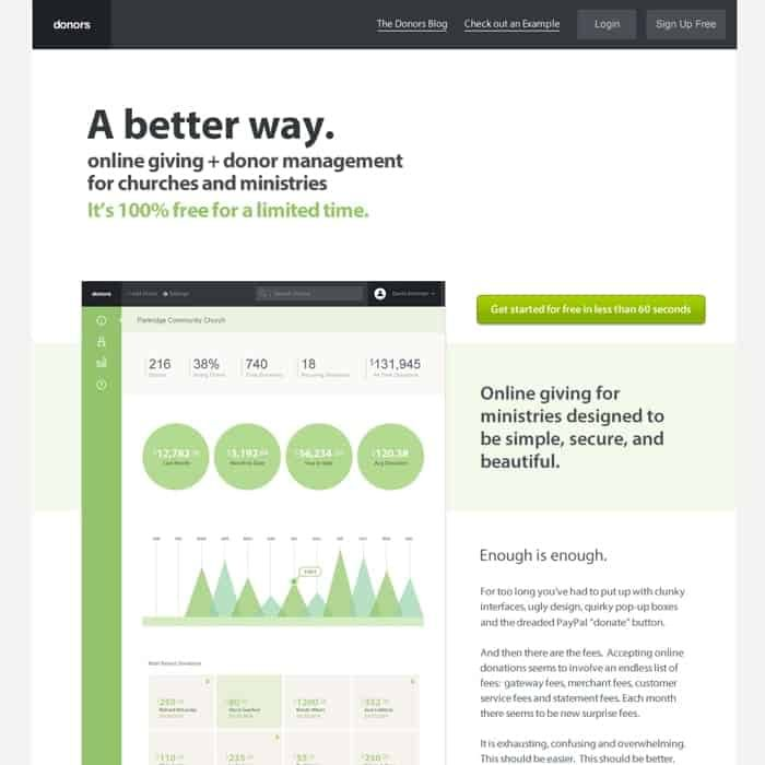 Donors website design